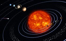The helical model vortex solar system animation djsadhu if the travel direction of the solar system ccuart Choice Image